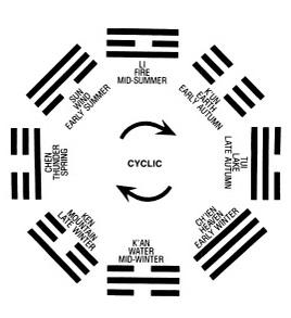 trigram2